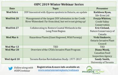 Winter Webinar Schedule 2019