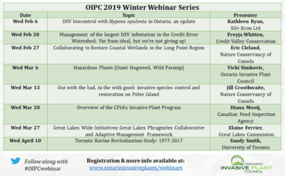 Winter Webinar Schedule 2019_Updated